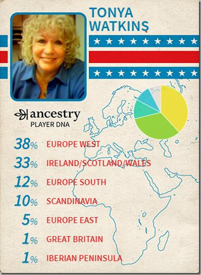My Ancestry Card